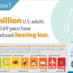 hearing loss facts